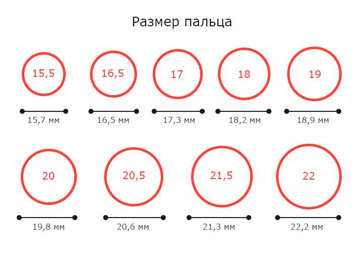 размеры колец на алиэкспресс